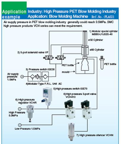 smc solenoid valve wiring diagram box wiring diagram rh 39 pfotenpower ev de Air Valve Wiring Diagram Air Ride Suspension Installation Diagram